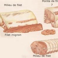 filet6et7-